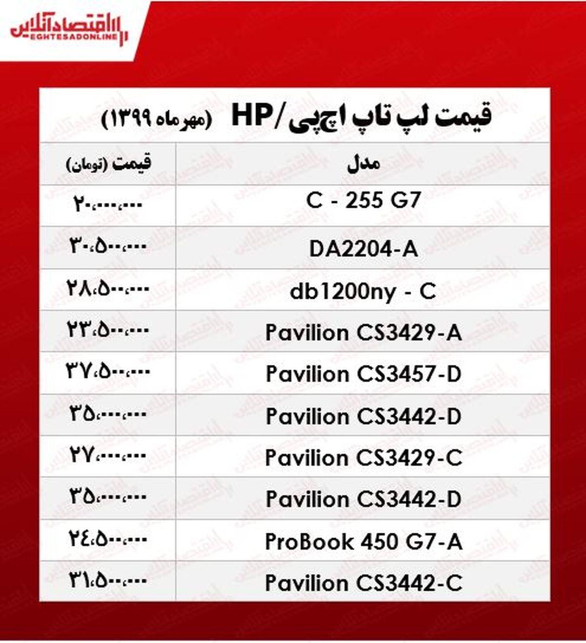 قیمت روز انواع لپ تاپ اچپی +جدول