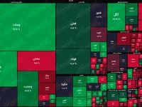 نقشه بازار سهام بر اساس ارزش معاملات/ شرکتهای کوچک زیر سبزی بزرگان همچنان له میشوند