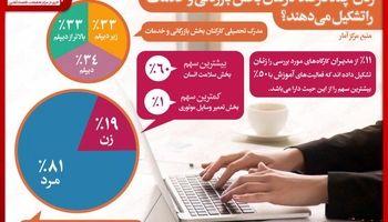 زنان چند درصد کارکنان بخش بازرگانی را تشکیل میدهند؟