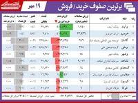 سنگینترین صفهای خرید و فروش بورس امروز (۱۹ مهر)