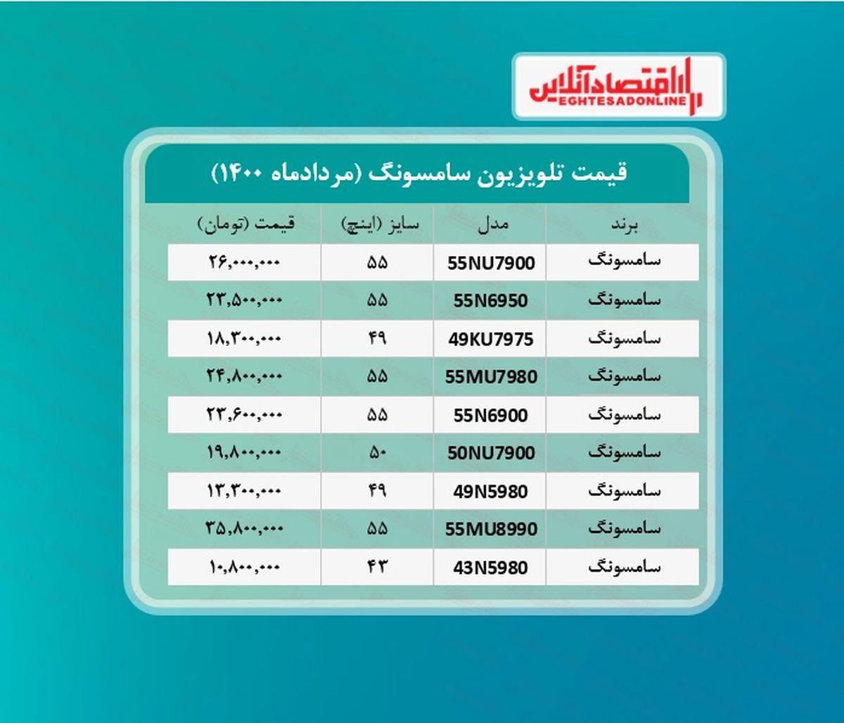 قیمت تلویزیون سامسونگ / ۲۴مردادماه