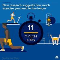 برای عمر طولانیتر فقط به ۱۱دقیقه ورزش در روز نیاز دارید!