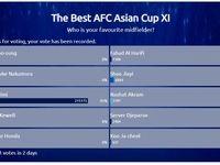 علیکریمی در بین بهترین هافبکهای جام ملتهای آسیا