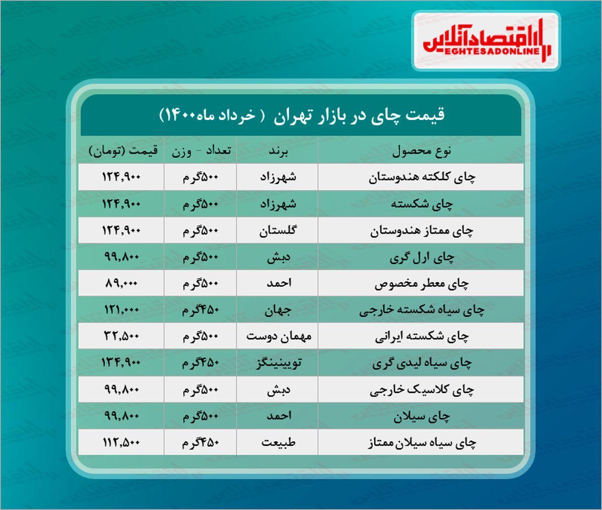 قیمت چای در بازار (خرداد۱۴۰۰) + جدول