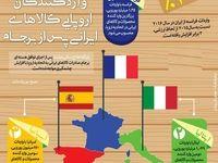 بزرگترین واردکنندگان اروپایی کالاهای ایرانی پس از برجام +اینفوگرافیک