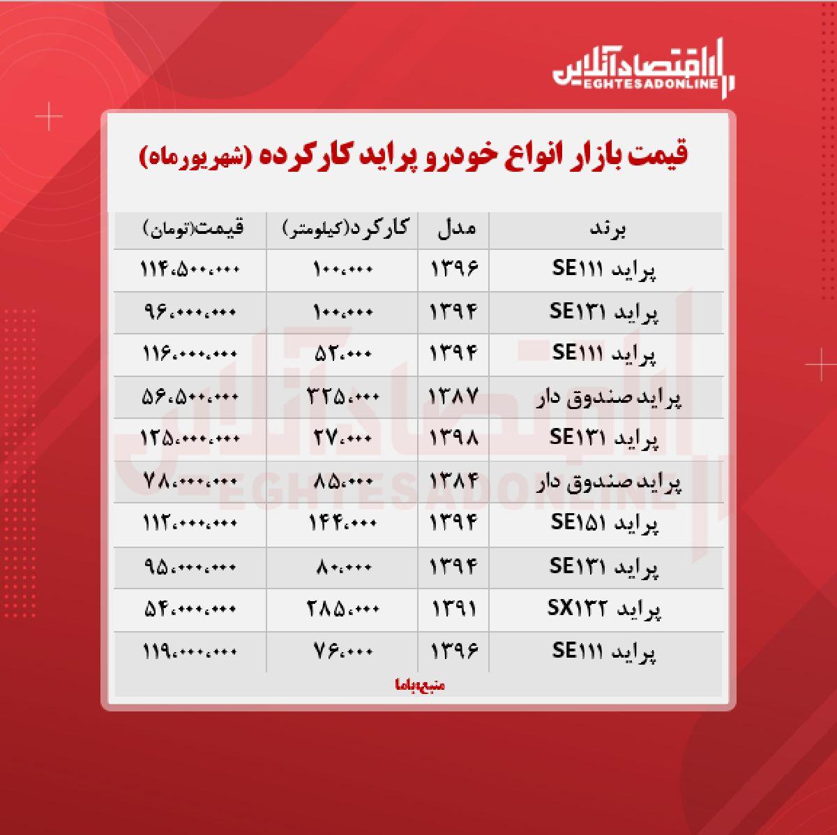 قیمت پراید کارکرده امروز ۱۴۰۰/۶/۲۴