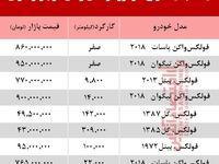 قیمت جدید انواع فولکس واگن در بازار تهران +جدول