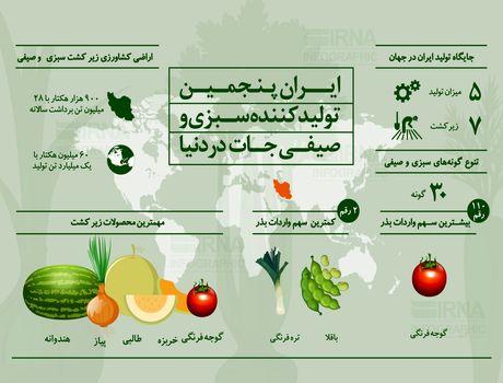 ایران پنجمین تولیدکننده صیفیجات در دنیا +اینفوگرافیک