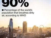 90 درصد مردم جهان هوای آلوده تنفس میکنند!