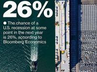 آمریکا در سال آینده دچار رکود اقتصادی میشود؟