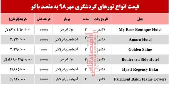 سفر به باکو آذربایجان چقدر آب میخورد؟