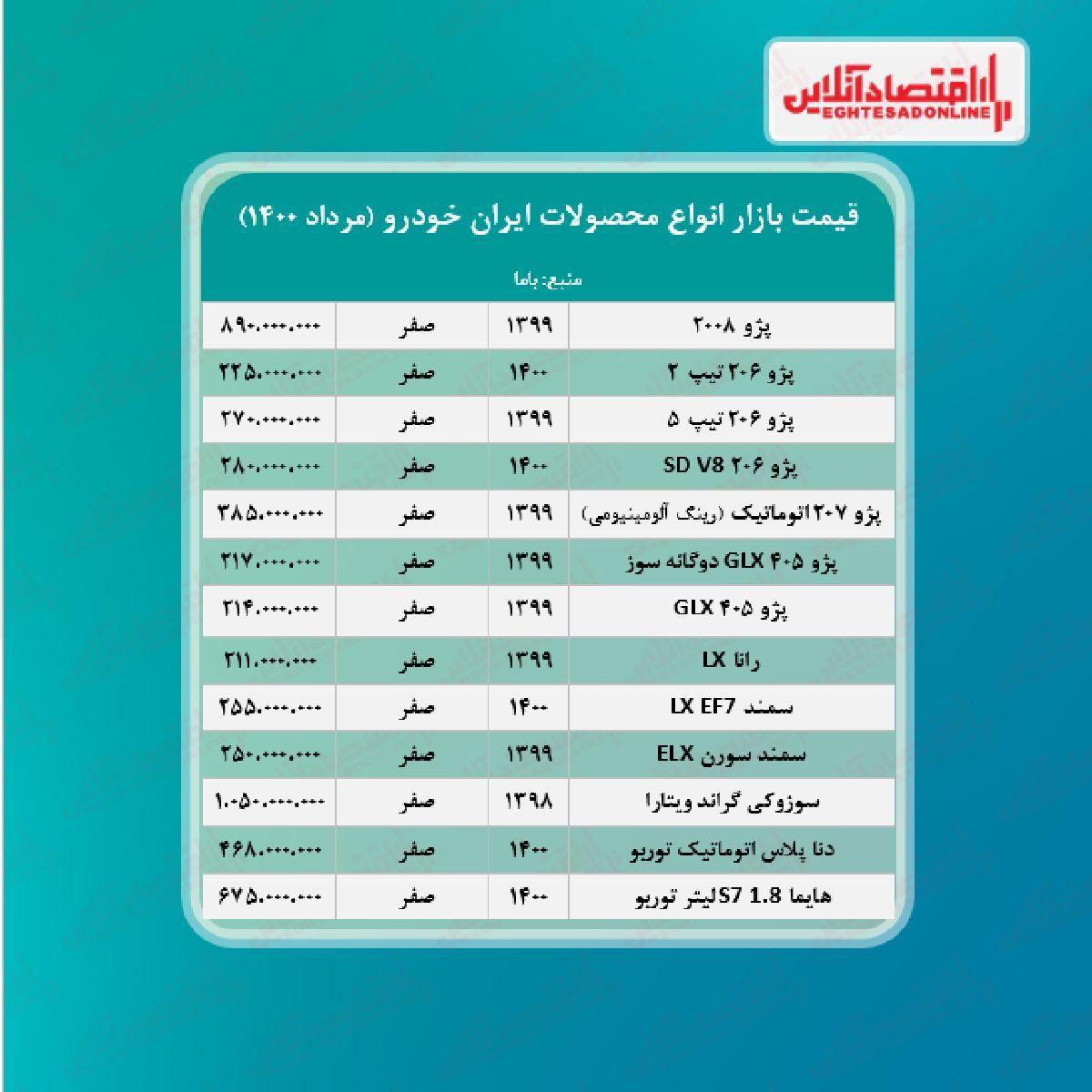 قیمت محصولات ایران خودرو امروز ۱۴۰۰/۵/۸