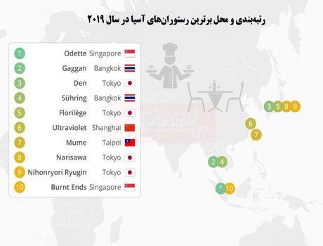 بهترین رستورانهای آسیا کدامند؟