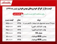 قیمت خودروهای بهمن موتور امروز ۹۹/۱۱/۱۷