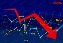 نمای بورس امروز در پایان نیمه اول معاملات/ تنها ۳۸نماد شاهد رشد قیمت هستند!