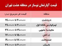 قیمت آپارتمان نوساز در منطقه هشت تهران +جدول