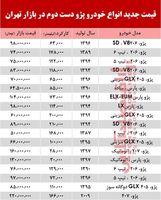 قیمت جدید انواع پژو دست دوم در بازار تهران +جدول