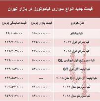 قیمت انواع سواری کیاموتورز در بازار تهران + جدول
