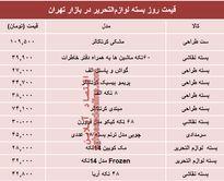 قیمت انواع بسته لوازمالتحریر دربازار تهران؟ +جدول
