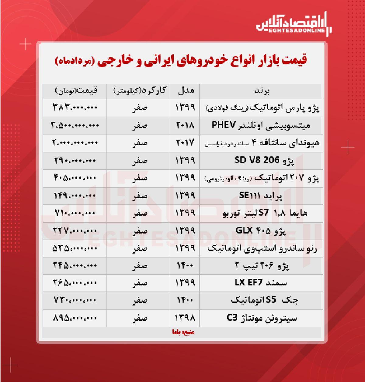 قیمت خودرو امروز ۱۴۰۰/۵/۲۹