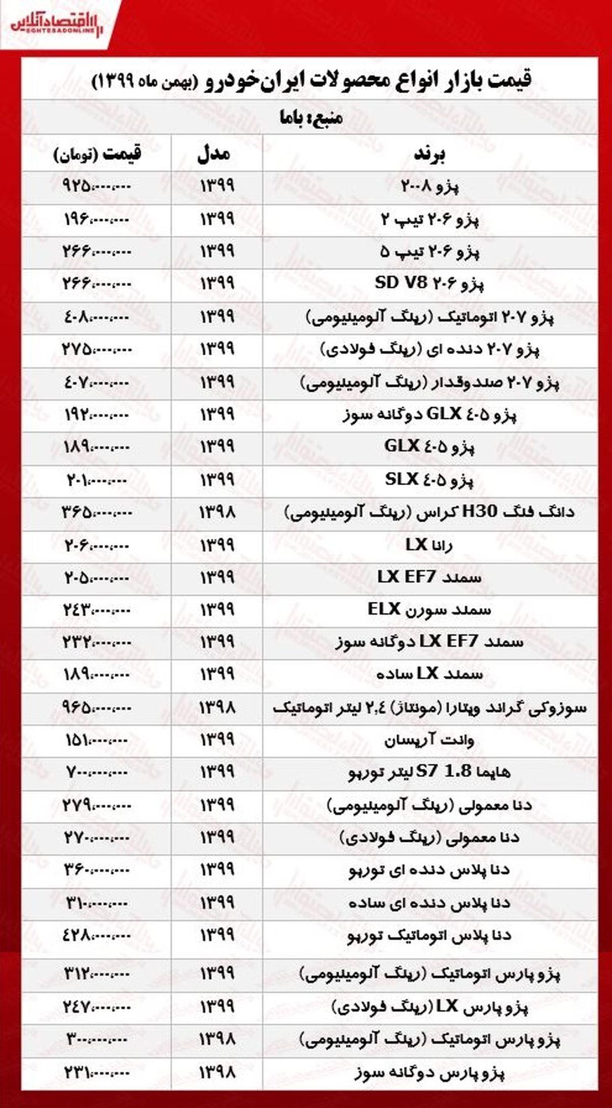 قیمت خودروهای ایران خودرو امروز ۹۹/۱۱/۳۰ +جدول