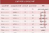 آپارتمان در منطقه طرشت تهران چند؟ +جدول
