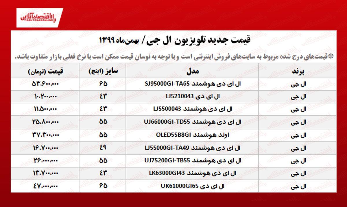 قیمت تلویزیون ال جی (۹۹/۱۱/۰۵) +جدول
