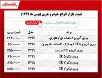 قیمت خودروهای چری در هفته سوم بهمن +جدول