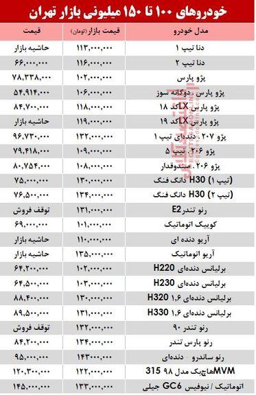 خودروهای 100 تا 150میلیونی بازار تهران +جدول