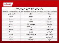 ۱۰بخاری گازی پرفروش +قیمت