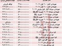 خودروهای کرهای در بازار تهران چند؟ + جدول