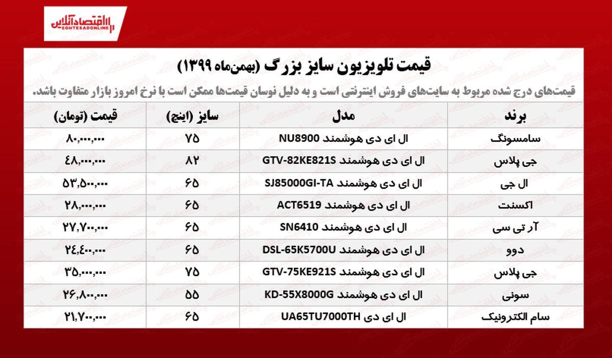 تلویزیون سایز بزرگ چند؟ /۲۳بهمنماه