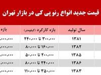 قیمت جدید رنو پی کی در بازار تهران +جدول