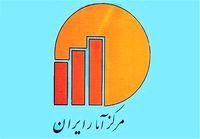 گزارش تفصیلی مرکز آمار از رشد ۹۵ منتشر شد
