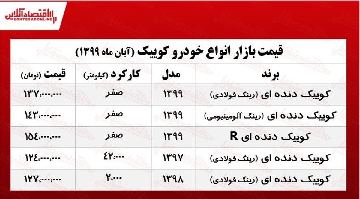 قیمت انواع کوئیک در بازار تهران +جدول