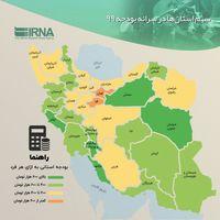 سهم استانها در سرانه بودجه۹۹