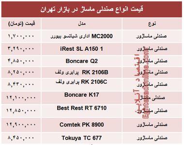 قیمت جدیدترین انواع صندلی ماساژ در بازار +جدول