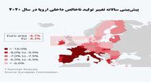 پیشبینی رکود اقتصادی عمیق اروپا در سال2020/ تولید ناخالص داخلی اروپا چقدر کاهش خواهد یافت؟