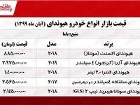 قیمت انواع هیوندای در تهران +جدول