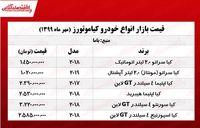 قیمت روز خودروهای کیاموتورز +جدول