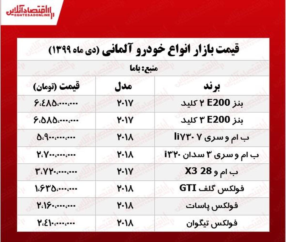 قیمت امروز خودروهای آلمانی +جدول