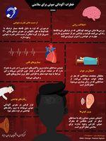 خطرات آلودگی صوتی برای سلامتی