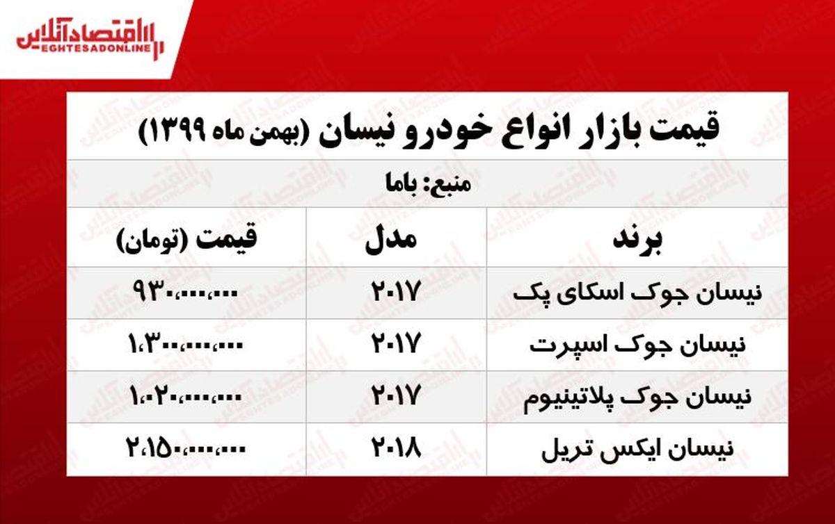 قیمت جدید ایکس تریل در بازار تهران +جدول
