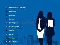 بهترین مناطق برای زنان کارآفرین کجاست؟