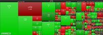 نقشه بازار سرمایه در این لحظات