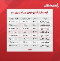 پورشه در تهران چند معامله شد + جدول