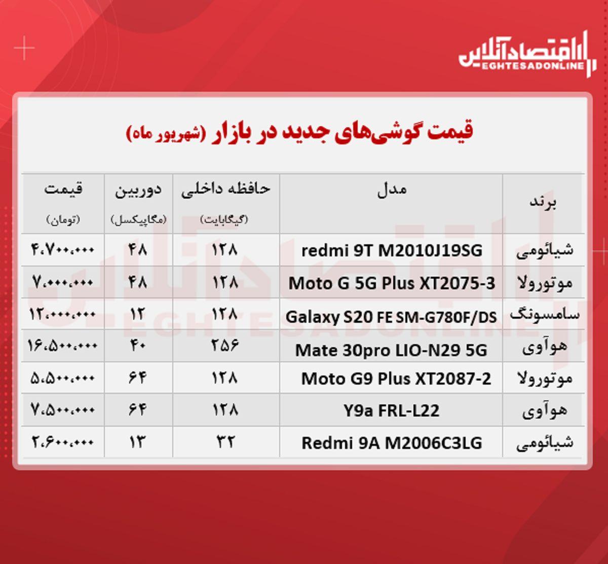 قیمت گوشی های جدید در بازار / ۱شهریور