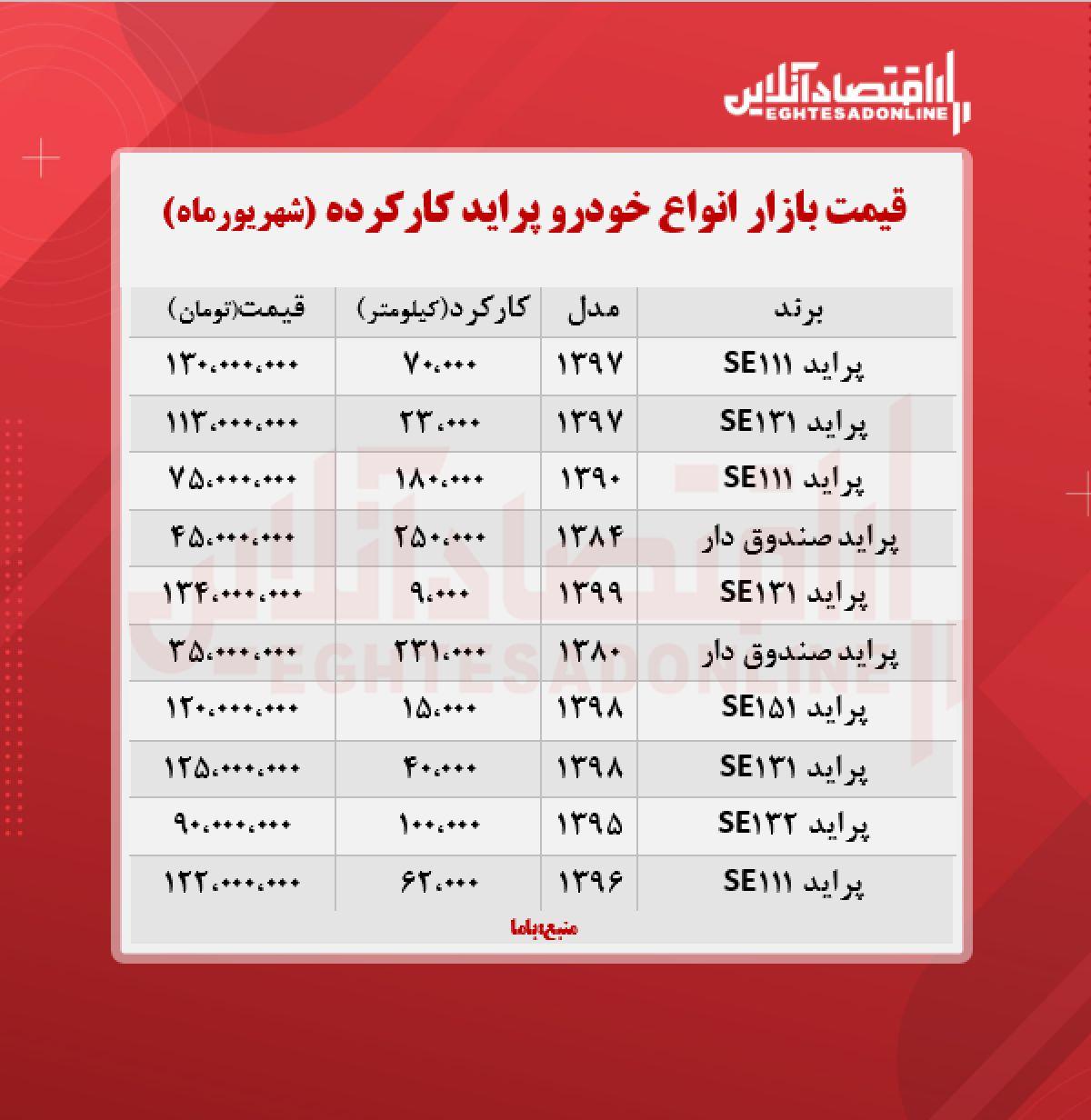 قیمت پراید کارکرده امروز ۱۴۰۰/۶/۱۰