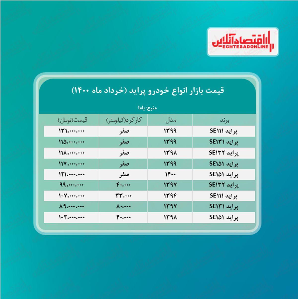قیمت پراید امروز نهم خرداد