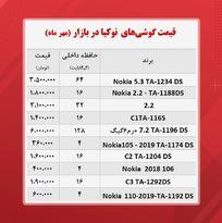قیمت گوشی نوکیا در بازار / ۲۷مهر